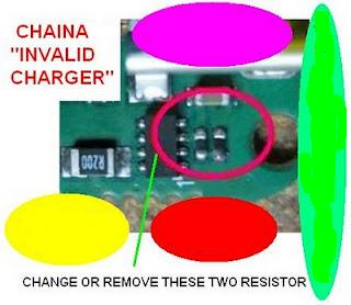 all china charge