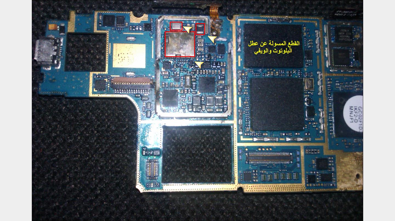تشريح جهاز S8500 Wave