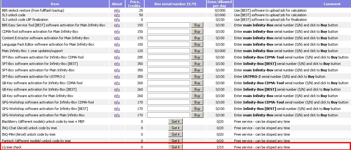 Infinity-Box Online Service: LG Imei check (free)