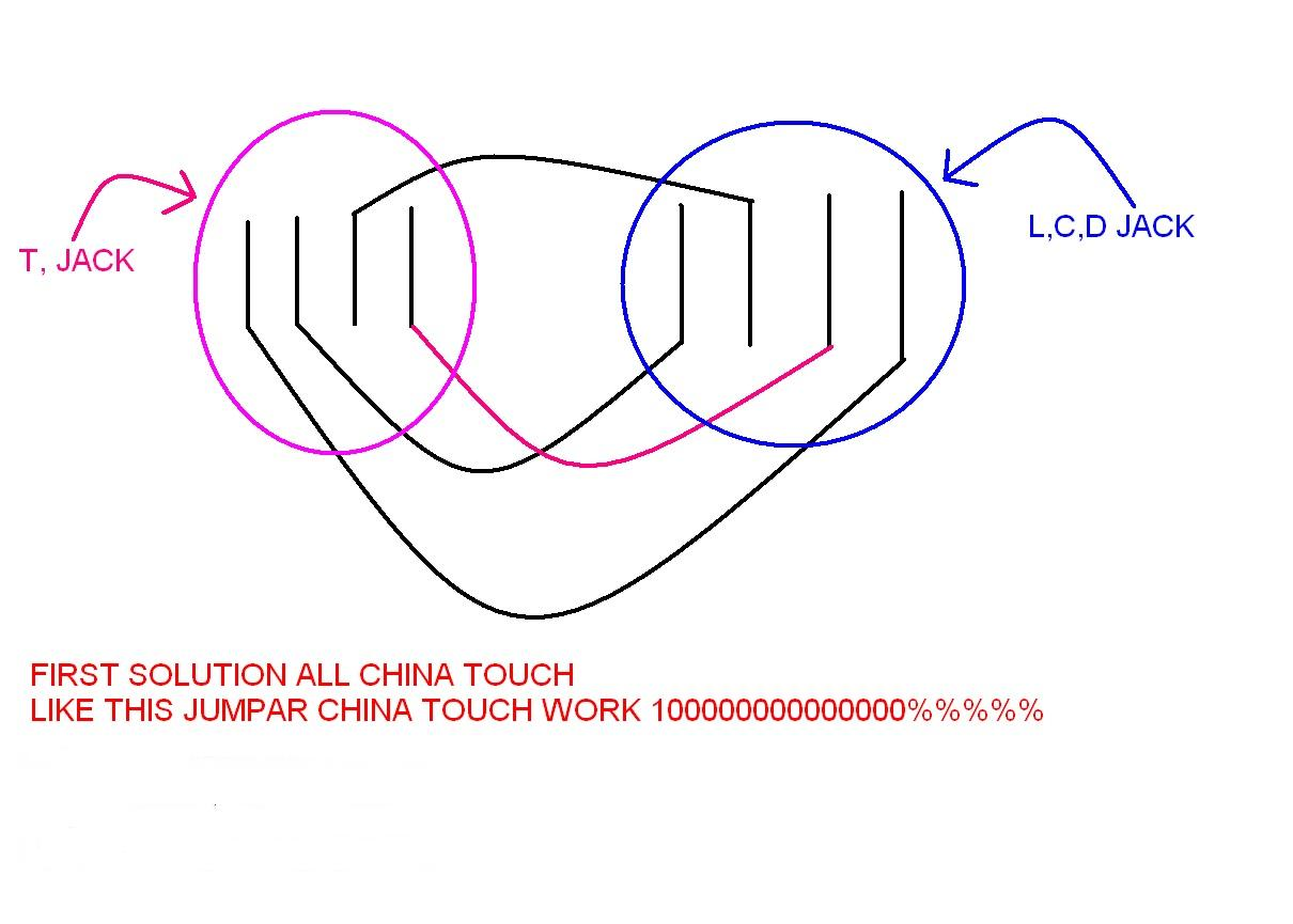 all china touch screen