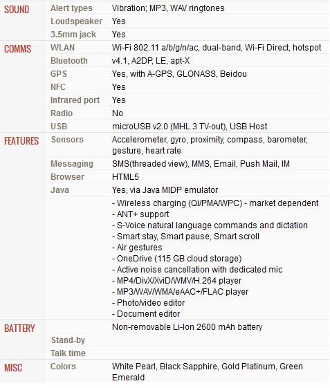 سامسونج تكشف عن هاتفين جديدين Samsung Galaxy S6 و Samsung Galaxy S6 edge