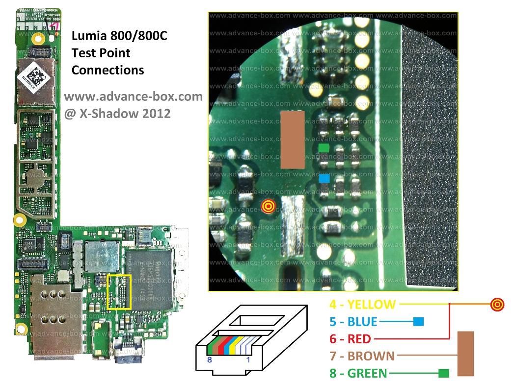 كيفية تفليش lumia 800 rm-801 ????
