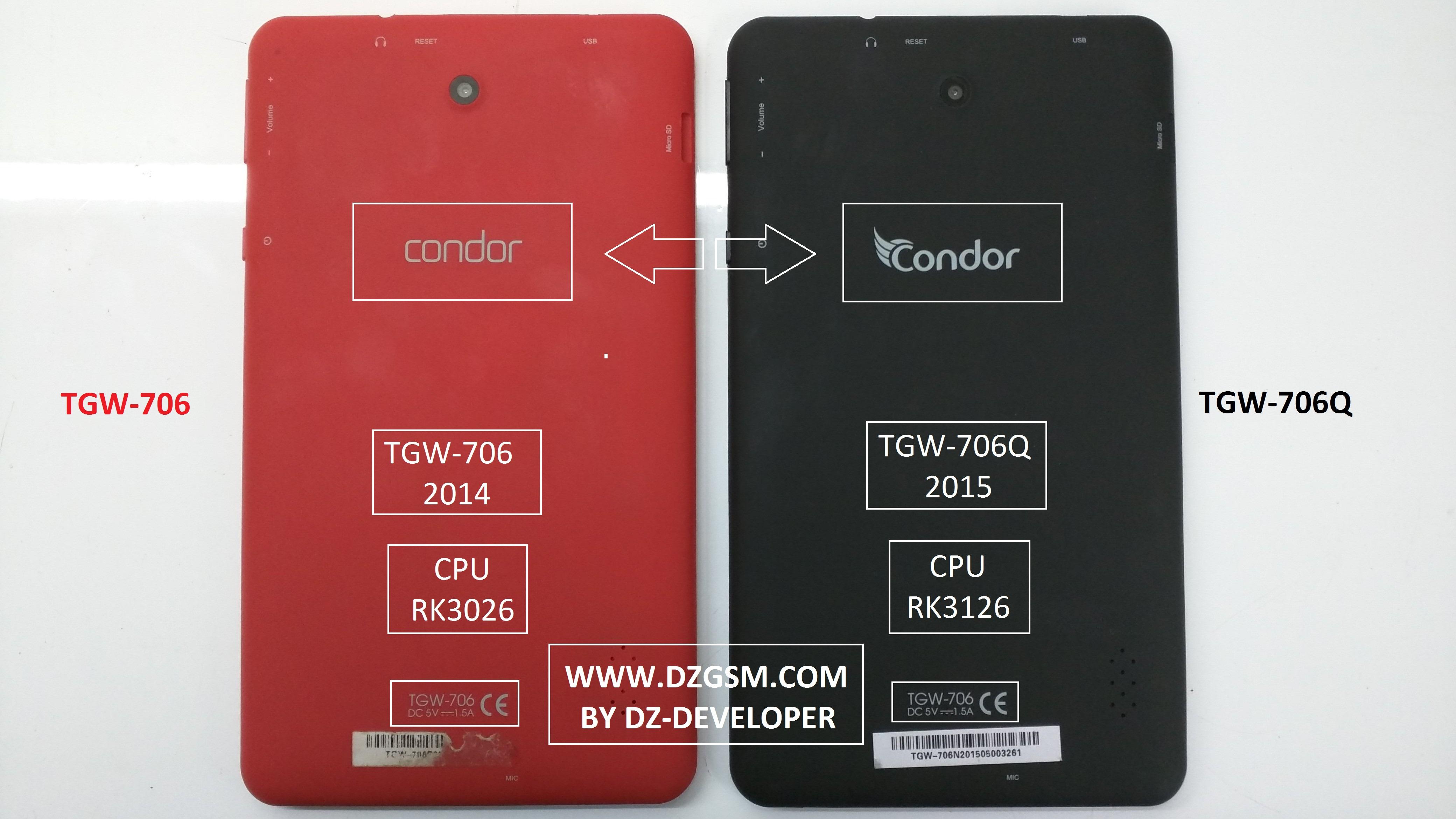 الفرق بين tgw-706 و tgw-706q